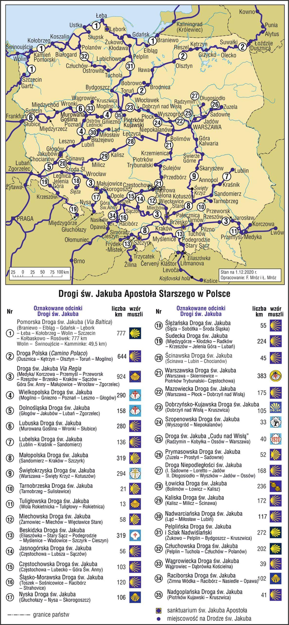 Drogi Jakubowe w Polsce